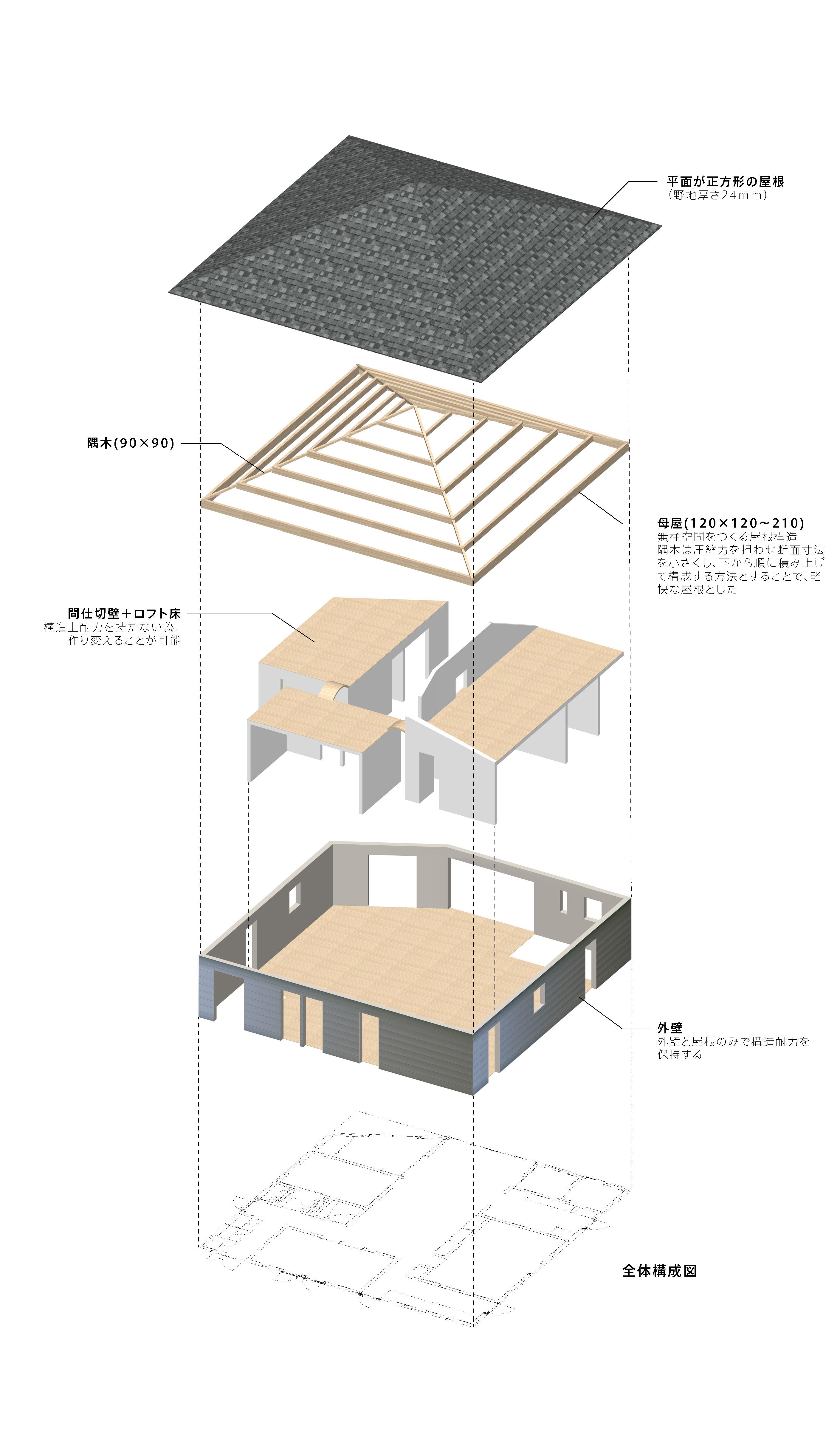 いるまの家_構成図